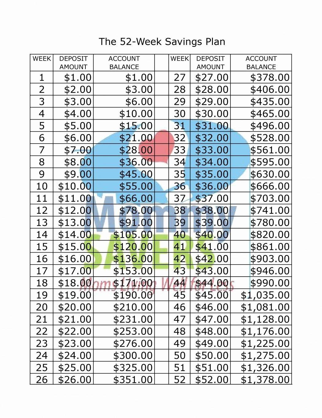 26 52 Week Savings Plan Spreadsheet In