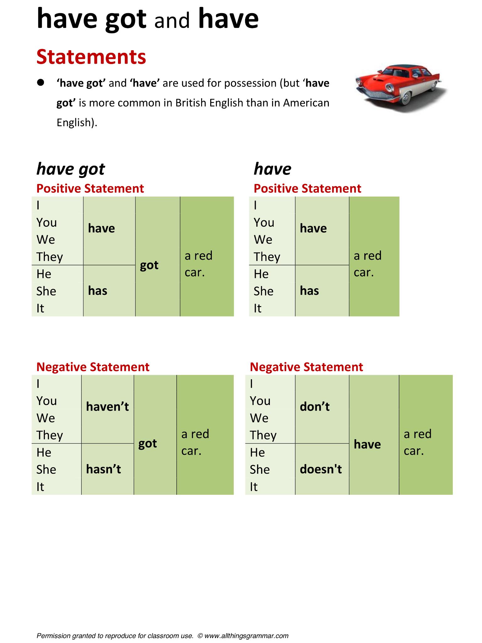 English Grammar Have Got And Have Statements