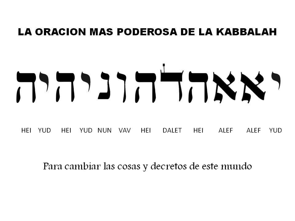 Adonai Ejad Nombres De Dios Nombres Hebreos Dios En Hebreo