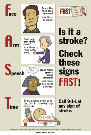 FAST-Signs and Symptoms of Stroke