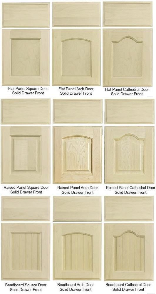 Understanding Kitchen Cabinet Door Styles
