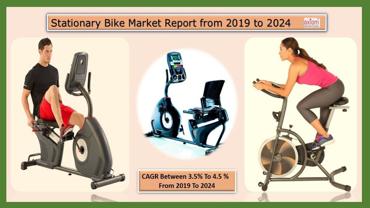Axiom Mrc Added An Stationary Bike Market Research Report By