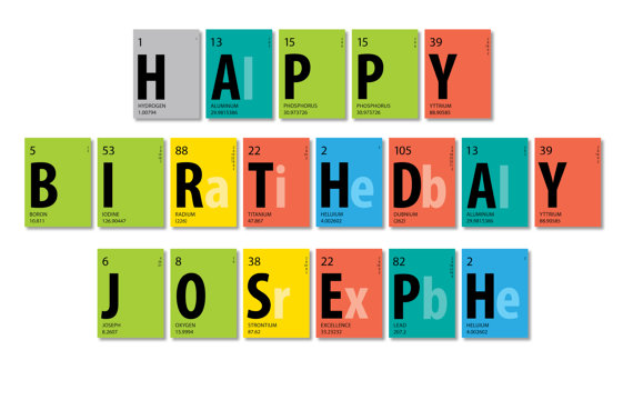 Periodic Table Banner u2022 Happy Birthday Name u2022 Science Party Banner - fresh 8.5 x 11 periodic table of elements