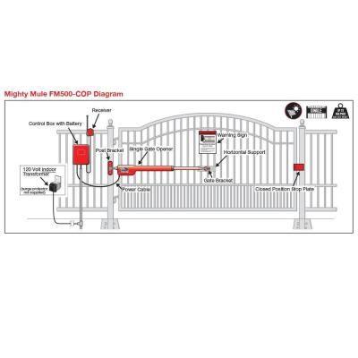 Mighty Mule Heavy Duty Single Swing Automatic Gate Opener