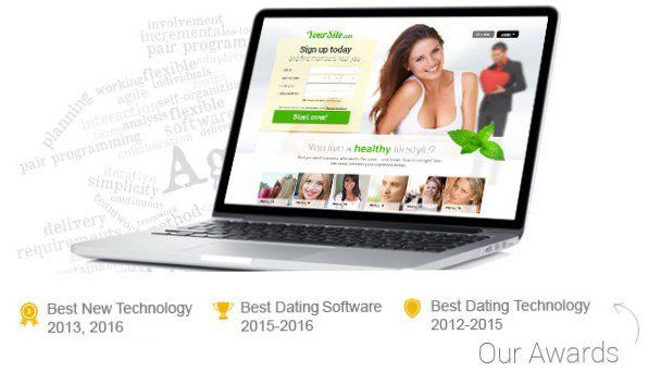 Top dating websites 2012