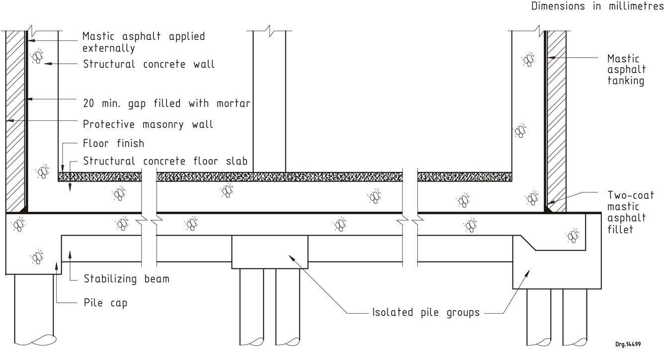 Figure 40 Flat Roof Waterproofing Details Roof Waterproofing Flat Roof Waterproofing Flat Roof