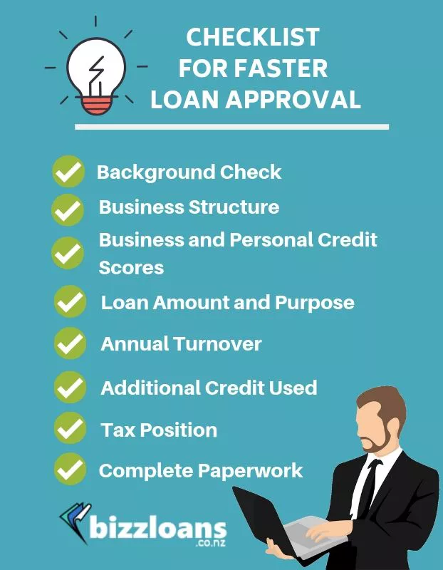 How To Get Quick Approval For Your Small Business Loan Bizzloans Co Nz Small Business Loans Business Loans Loan