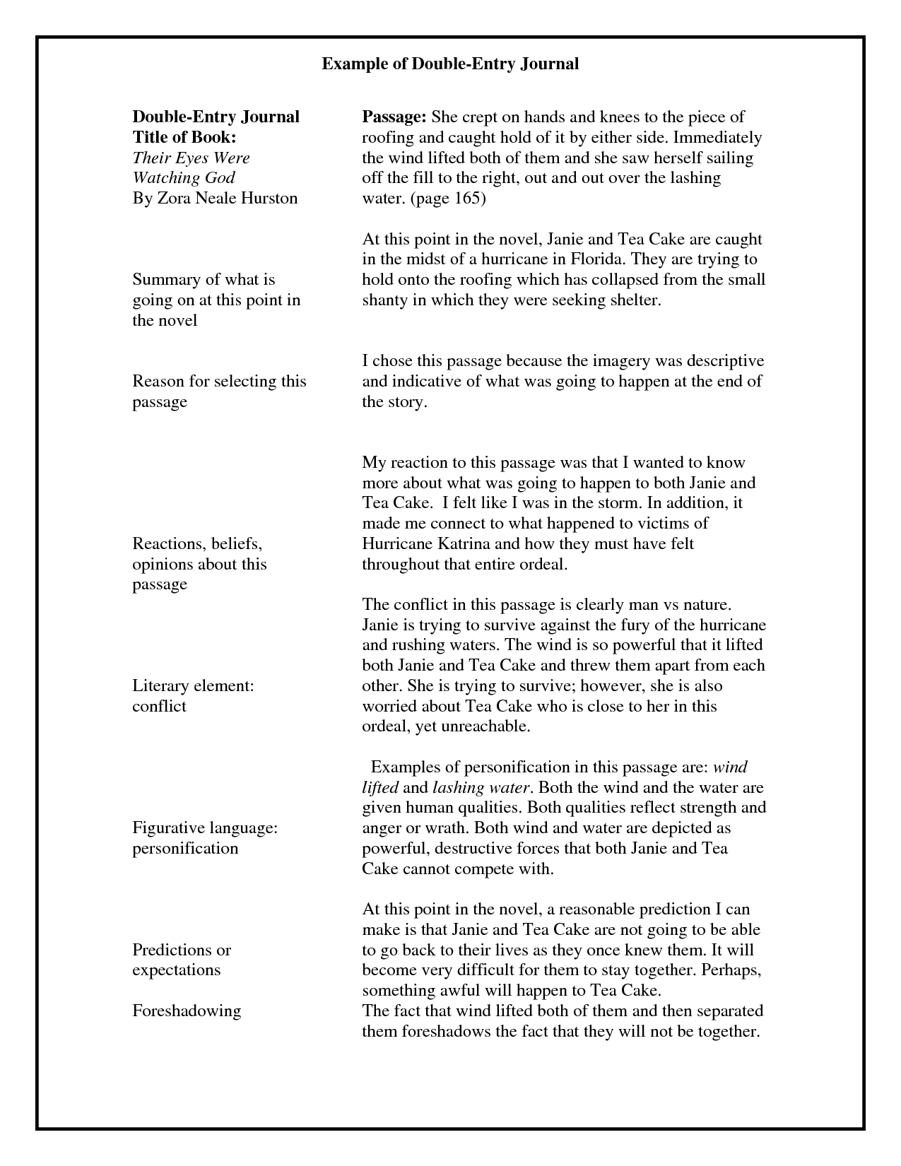 double entry journal template for word - double entry journals examples google search teaching