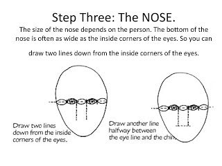 Art at becker middle school simple instructions for drawing faces art at becker middle school simple instructions for drawing faces ccuart Gallery