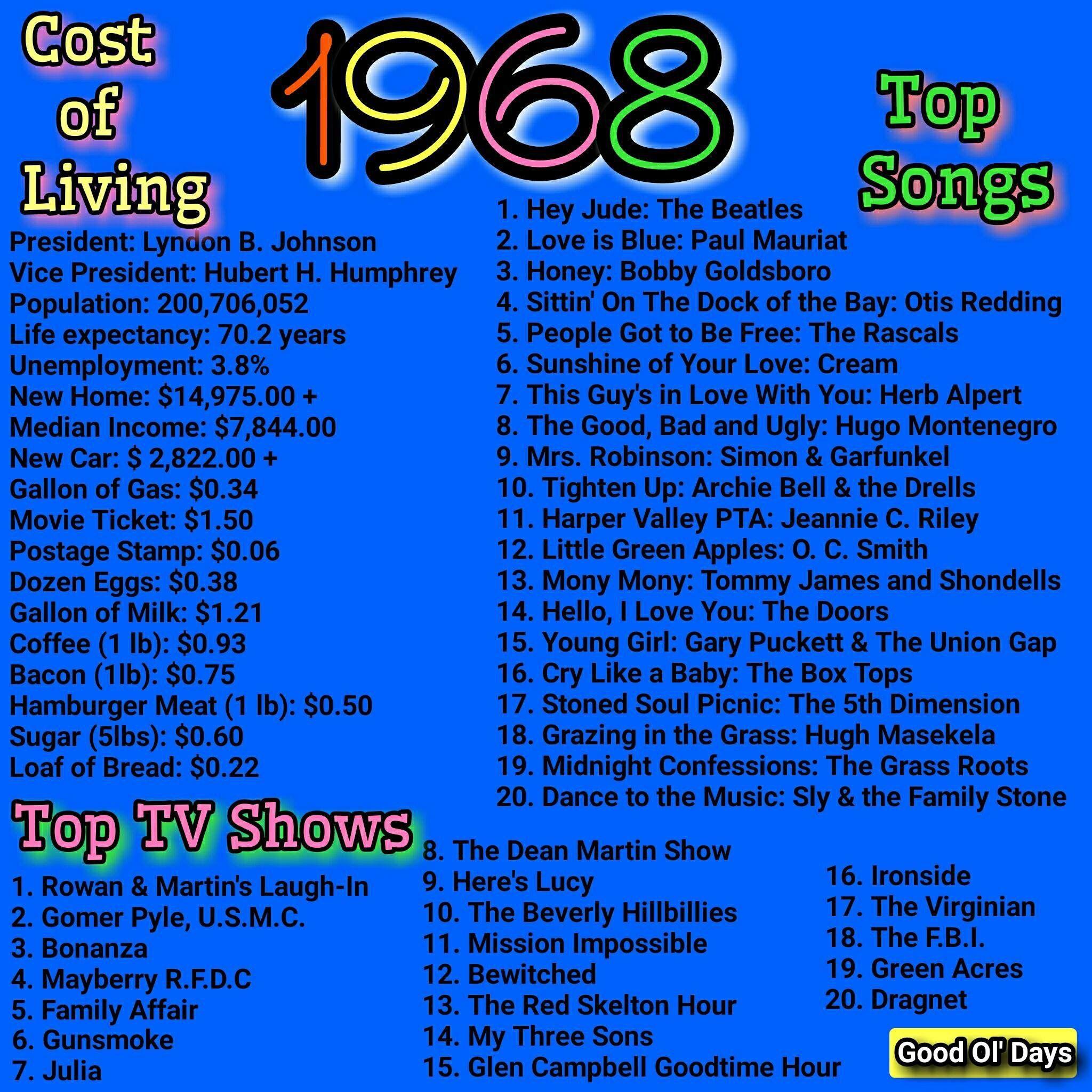 Items Similar To 1947 Birthday Trivia Game: Loving All Things Nostalgic