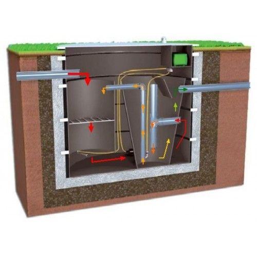 micro station anc albixon TP-05EO 5EH assainissement autonome
