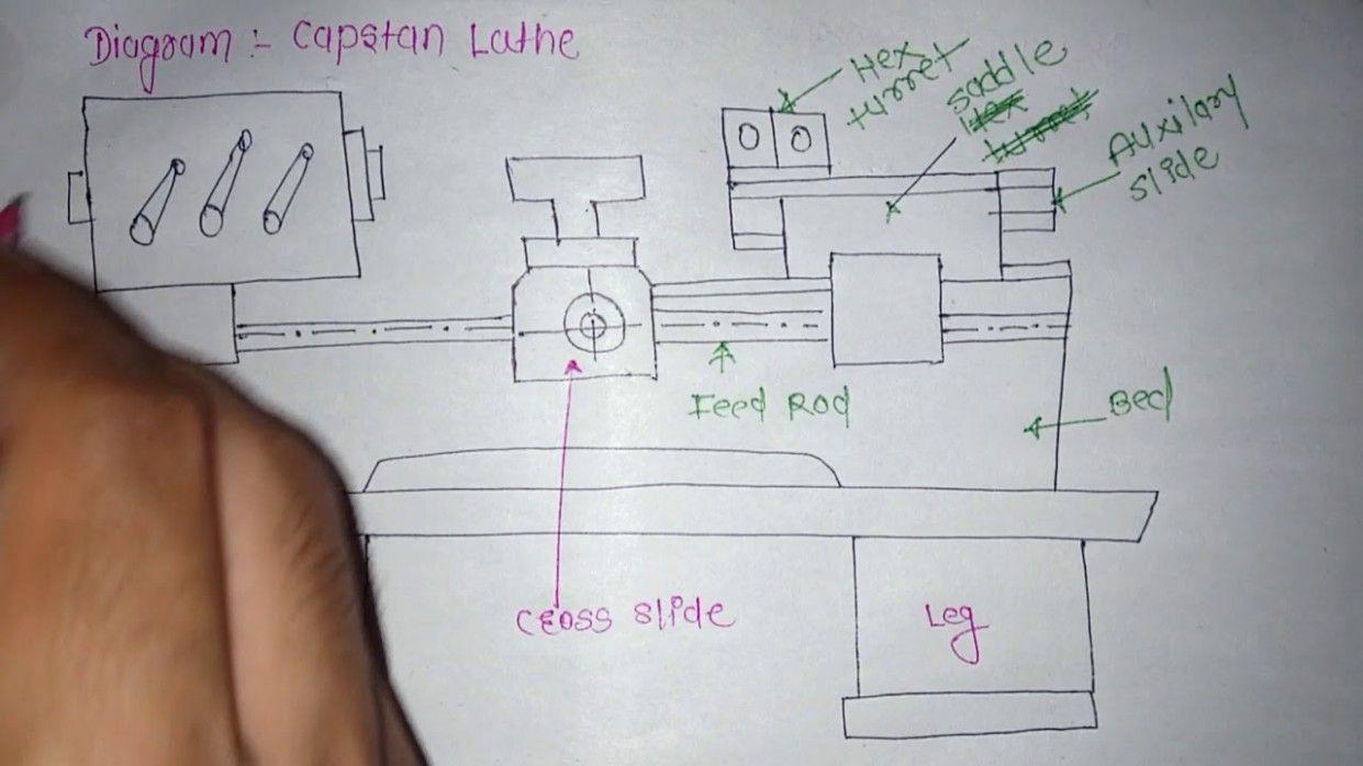 Engine Lathe Simple Diagram