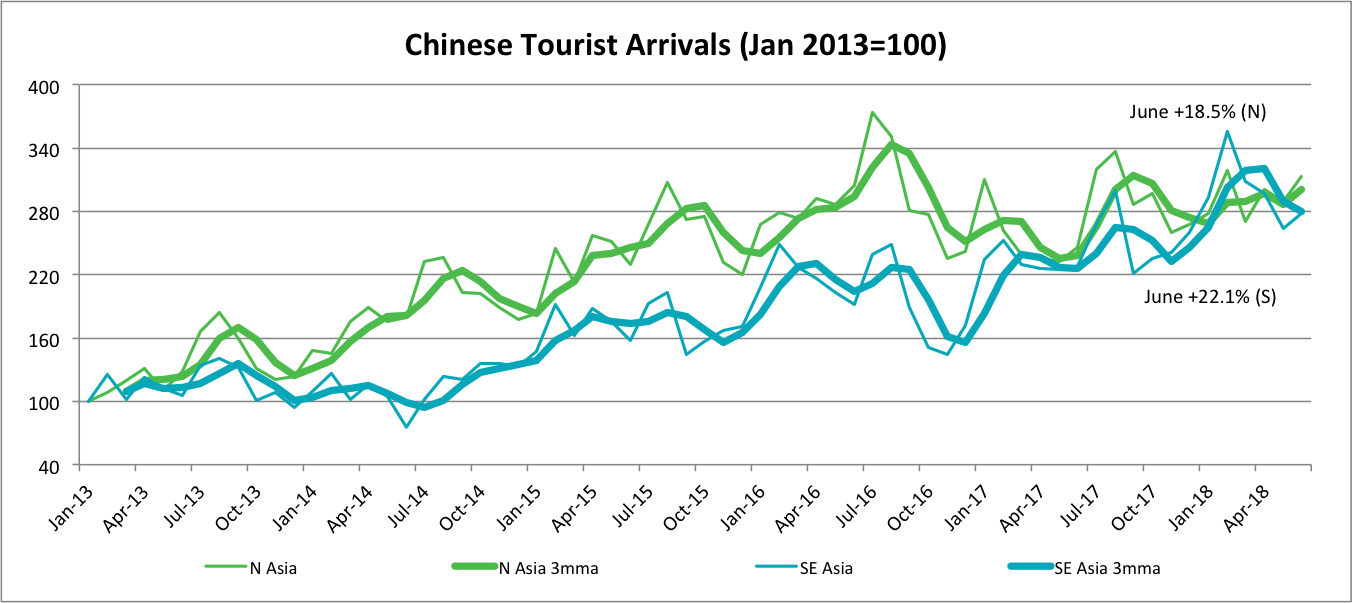 Tracking Traffic Chinese Tourism Is The Hub For All Of Our Research On China S Tourism Sector And Features Chinese Travel China Tourism Online Travel Agency