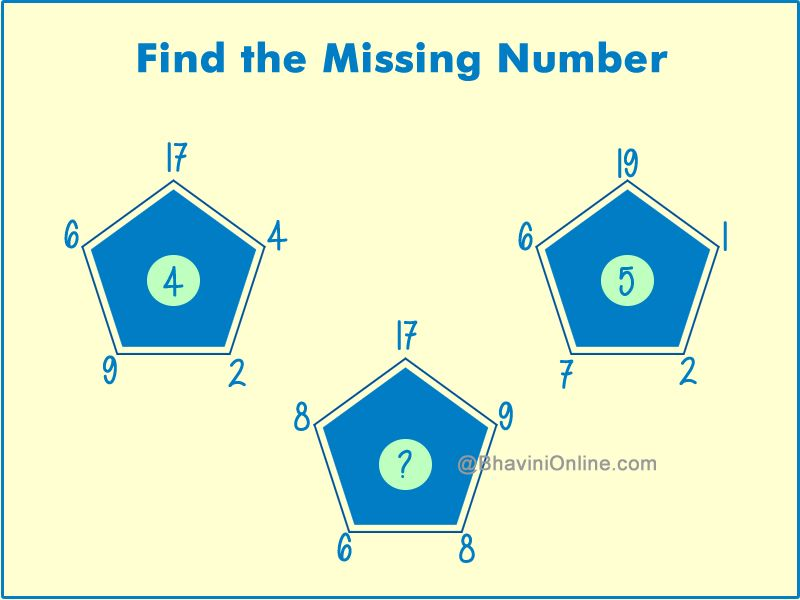 Fun With Maths: Find the Missing Number in the Pentagon - BhaviniOnline.com