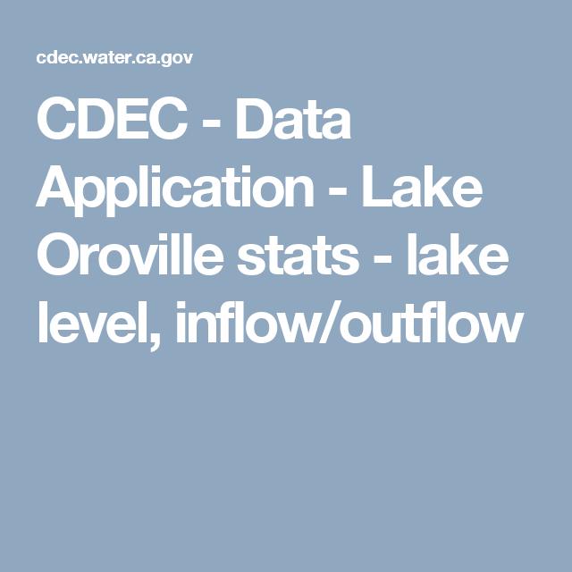 CDEC - Data Application - Lake Oroville stats - lake level