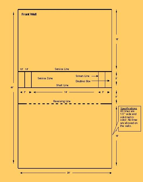 Racquetball outdoor racquetball pinterest Racquetball court diagram