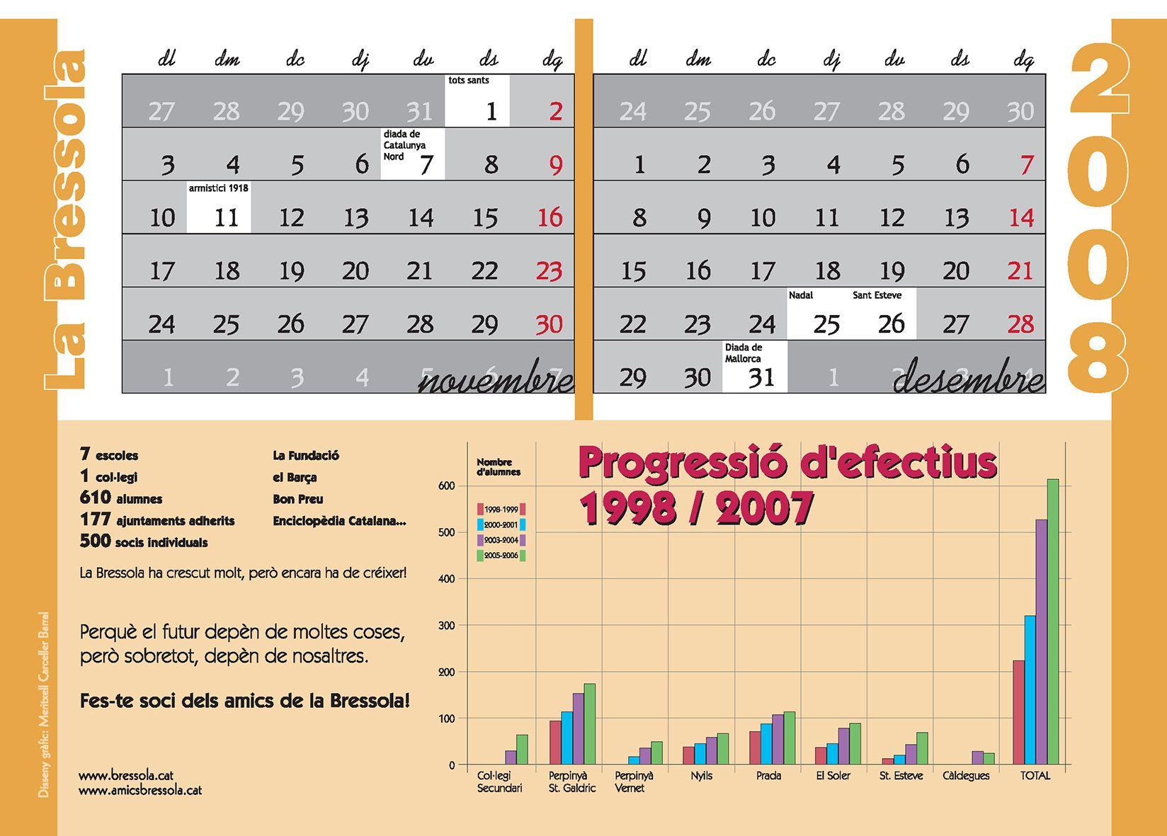 La Bressola 2008 Calendar Page 7 Calendar Design Calendar