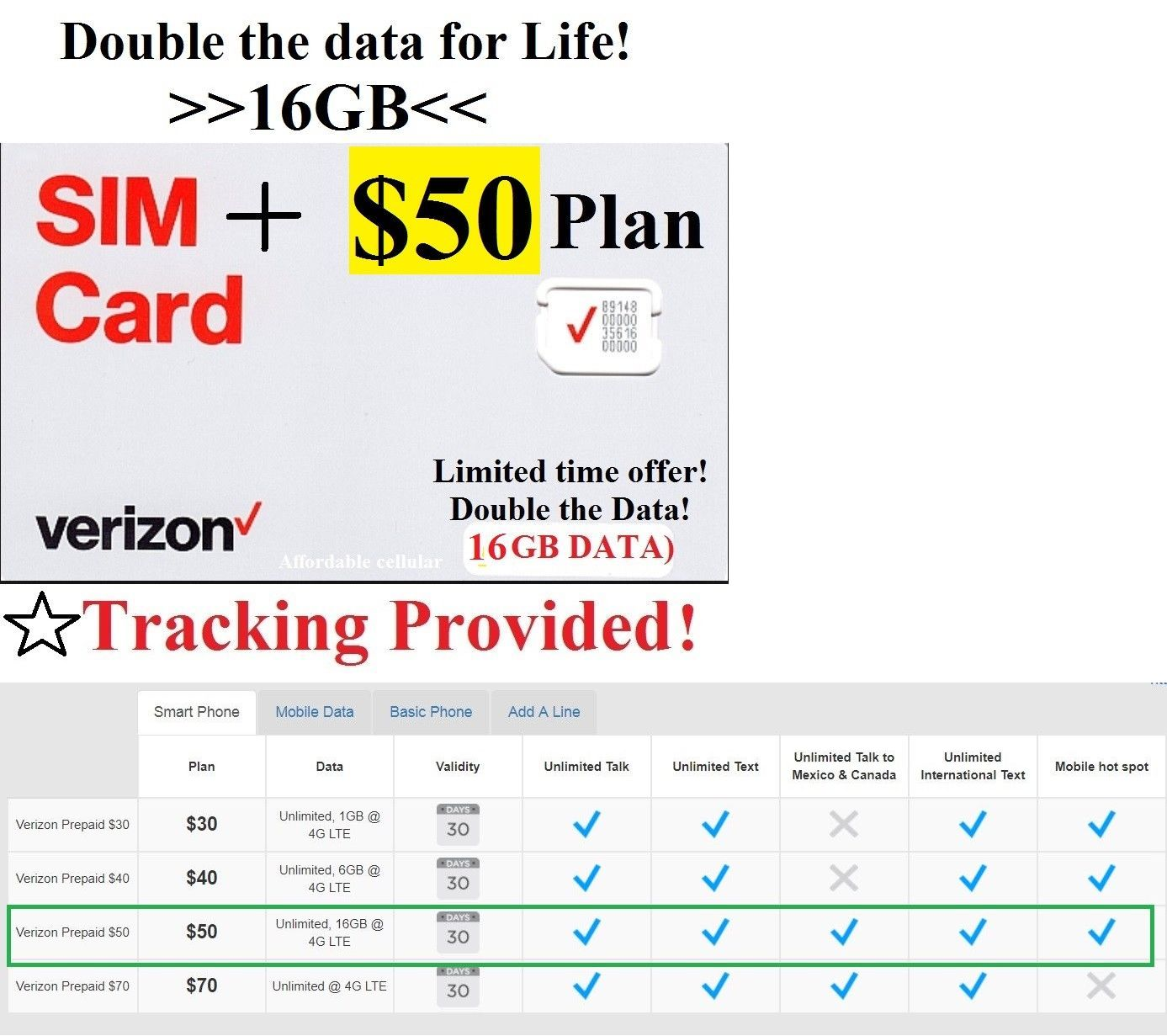 Details about Verizon Wireless Sim Card 4G LTE includes