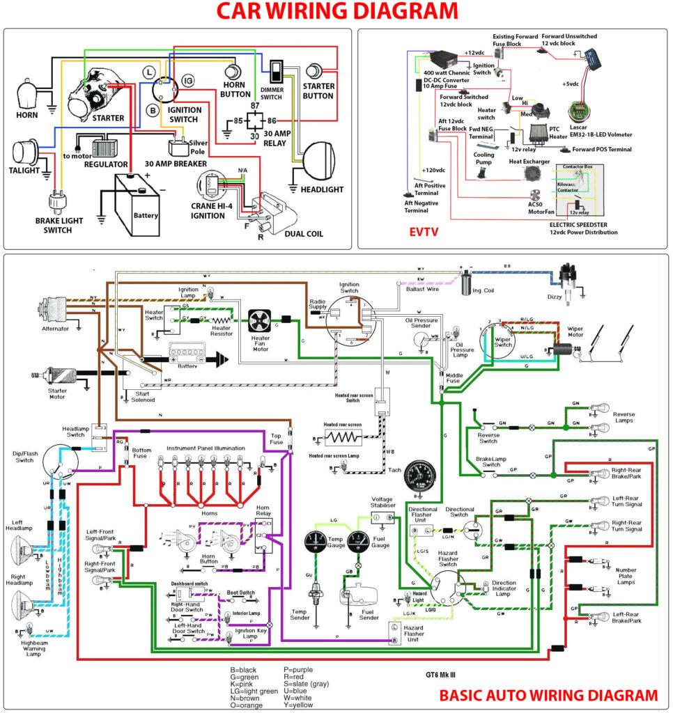 Car Wiring Diagram Electrical Wiring Diagram Electrical Diagram Basic Electrical Wiring