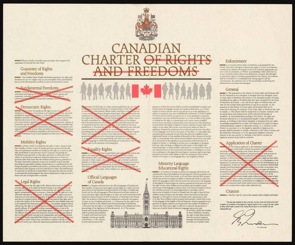 canada's charter of rights and freedoms The charter of rights protects those basic rights and freedoms of all canadians that are considered essential to preserving canada as a free and under section 2 of the charter, canadians are free to follow the religion of their choice in addition, they are guaranteed freedom of thought, belief and.