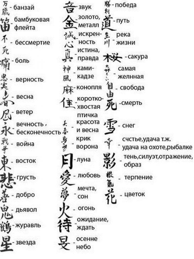 Китайские иероглифы для тату с переводом на русский. ТОП ...