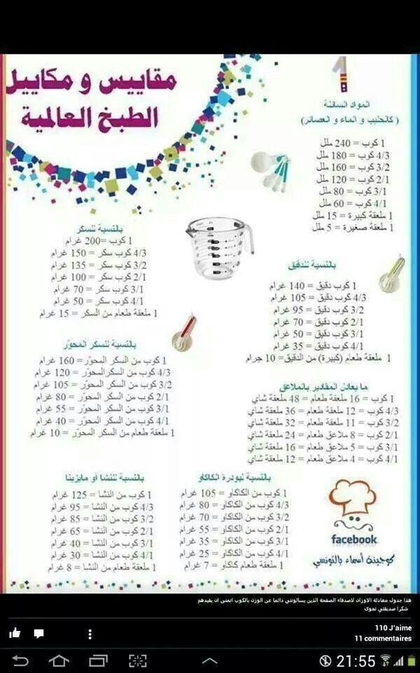 Arabic Food Cookout Food Food Receipes