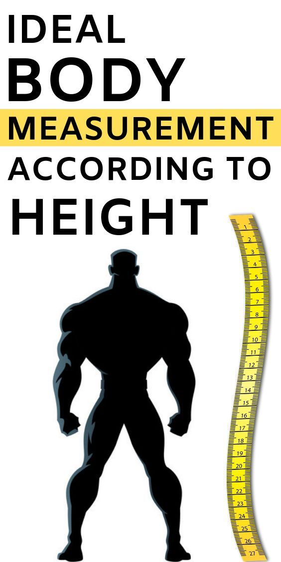 Read this article to find out the ideal body measurement according to you #height . #fitness #workou...
