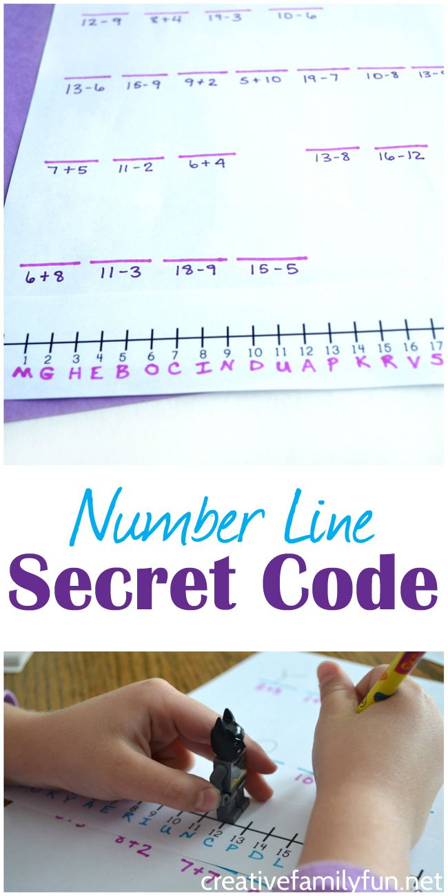 Number Line Secret Code Math Activity 7th Math Pinterest Fun