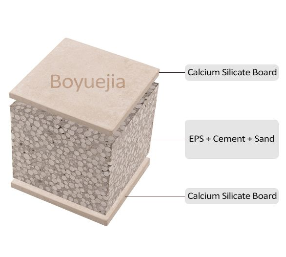 Boyuejia Building Materials Eps Cement Sandwich Wall Panels Eps Cement Sandwich Panels Production Line San Exterior Wall Materials Building Materials Paneling