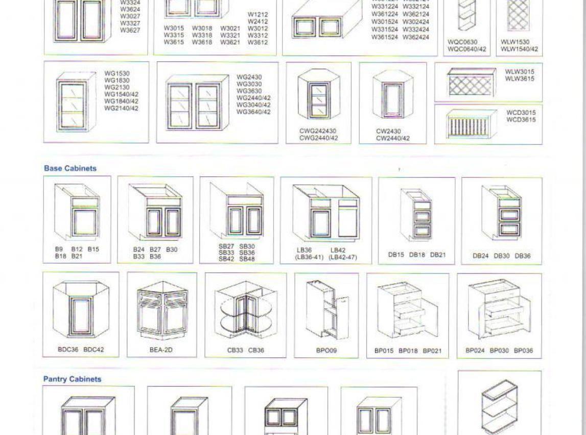 Küchenschränke-kits  die meisten alltäglich standard oberen gehäuse abmessungen