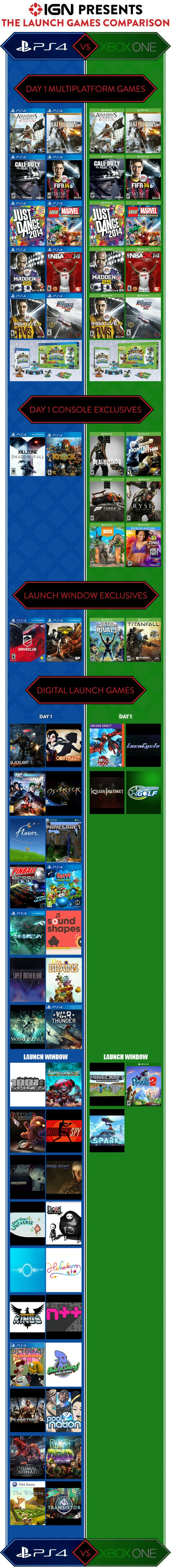 ign launch titles list (fixed) | gamer girl | ps4, xbox, xbox one