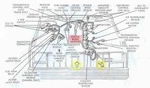Get 1998 Jeep Grand Cherokee Zj Wiring Diagram Images