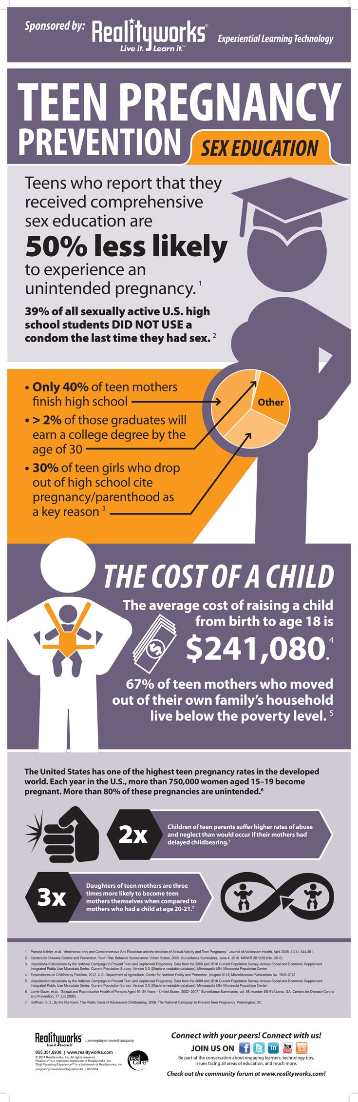 Pin On Teen Pregnancy Prevention-3969