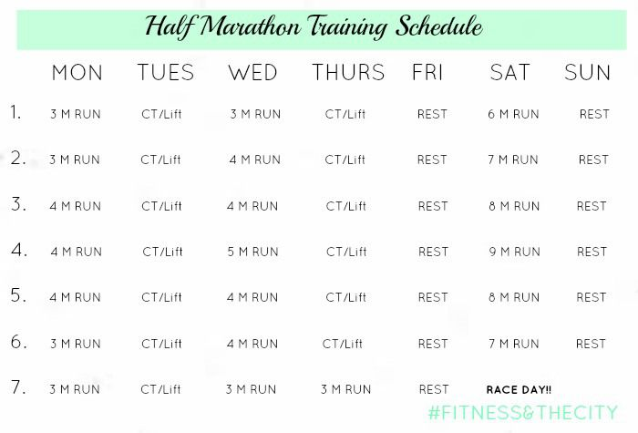 7 week Half Marathon Training Schedule. Works better with my work schedule