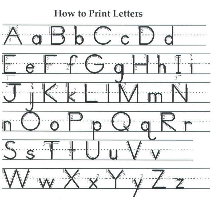 proper letter formation chart - Google Search | School | Pinterest ...