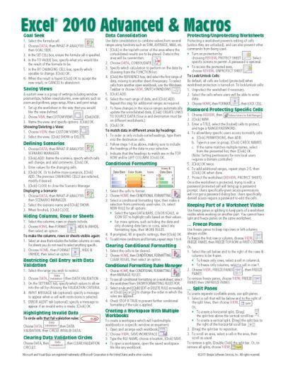 Cheat Sheet  All Cheat Sheets Work Pinterest Microsoft excel