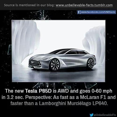 2015 Tesla
