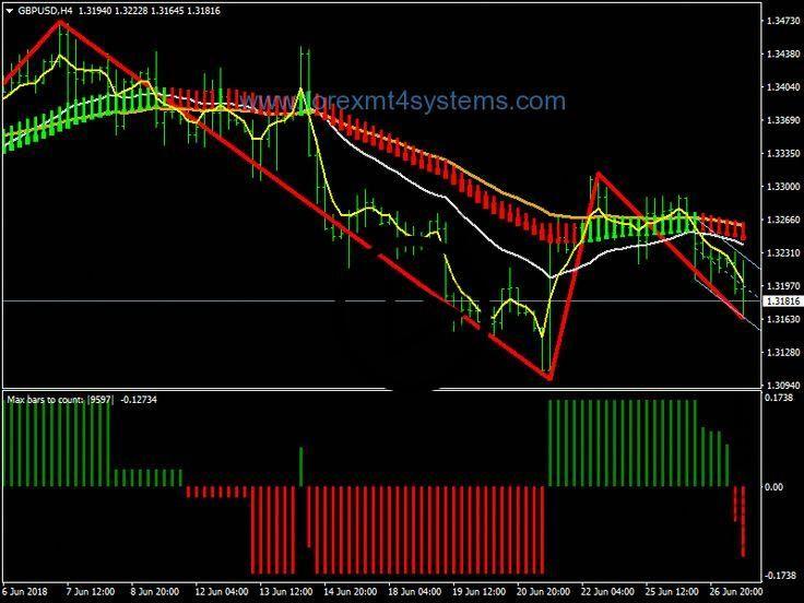Forex Isakas Kuskus Trading System Forexmt4systems C
