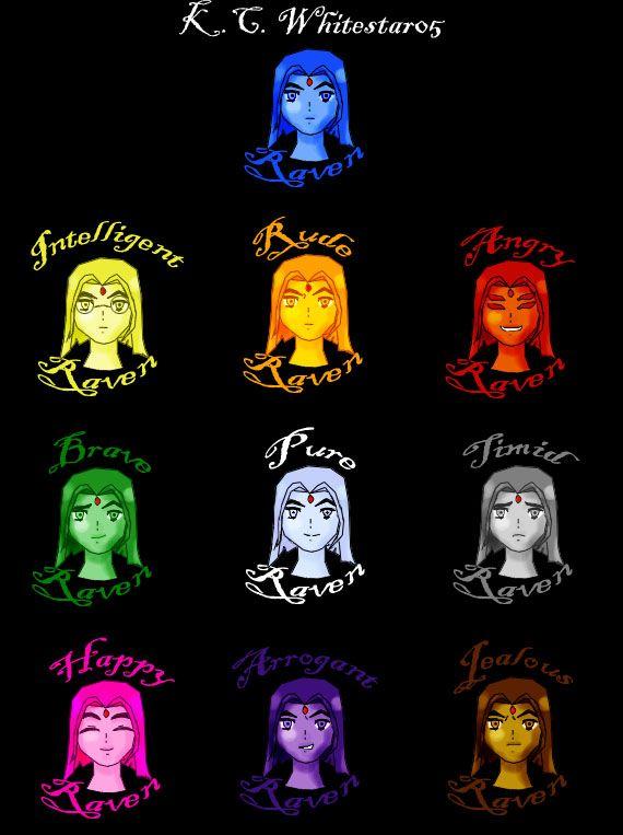 Raven emoticlones