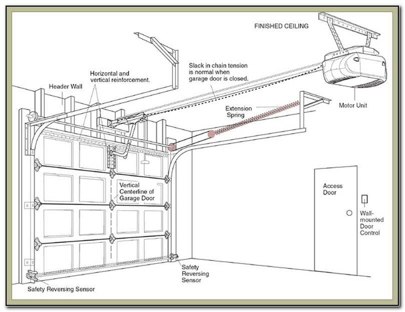 Garage Door Track Drawing Garage Door Safety Garage Door Track Garage Doors