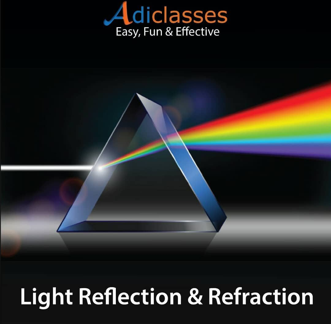 What Is Reflection And Refraction Of Light Reflection Is