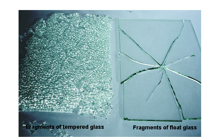 Advantages And Disadvantages Annealed Glass Tends To Break Into Irregular Sharp Pieces When Broken Tempered G Glass Replacement Tempered Glass Safety Glass