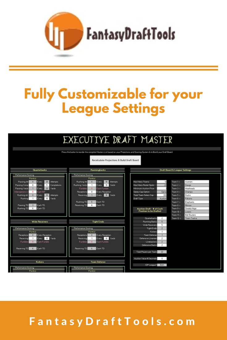 Our Fantasy Football Draft Day Software Is Fully Customizable For Your League Settings Auction Settings Team N Football Draft Fantasy Football Fantasy Draft