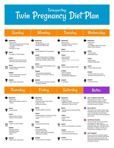 Great Way To Figure What To Eat During Your Twin Pregnancy Download