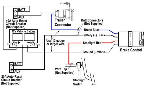 brake control wiring diagram interesting pinterest trucks rh pinterest com trailer electric brake wiring schematics