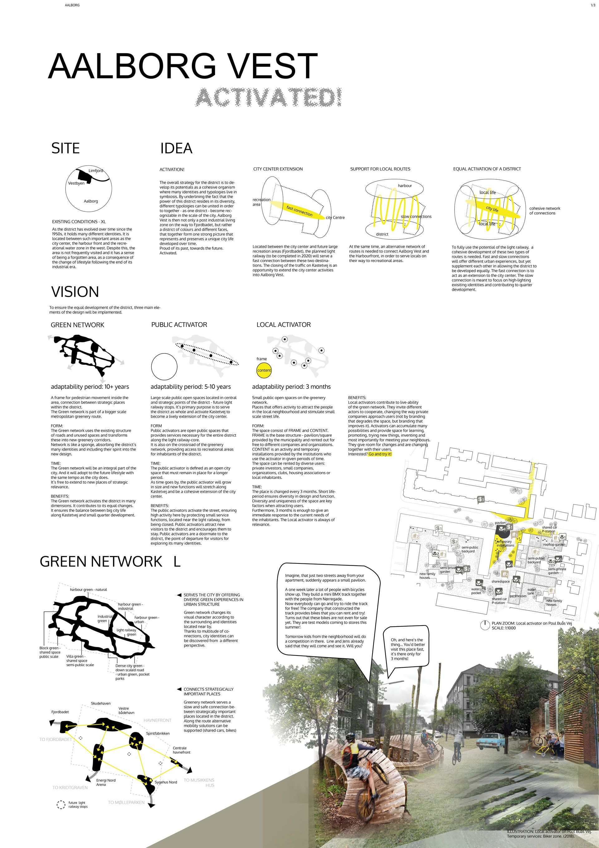 http://blogdeconcursos.com/resultados/img/res/038/h038_03_03a.jpgAalborg Vest Activated | special mention Architecture Competition Europan 12 | Aalborg, Denmark | Anna Gancewska