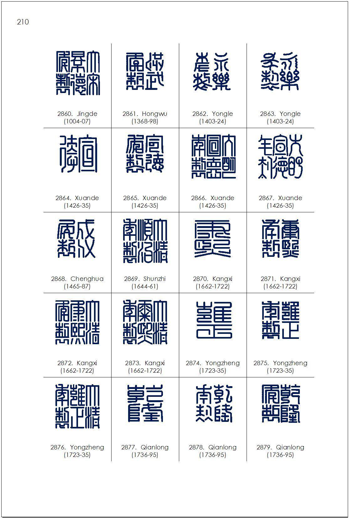 culture de datation chinoise moderne