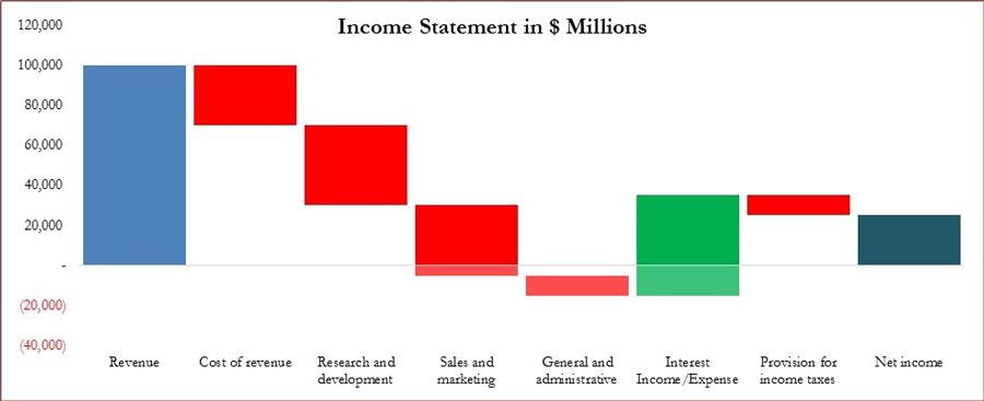 Blog for Quant Finance Academy EduQFA Chart, Excel