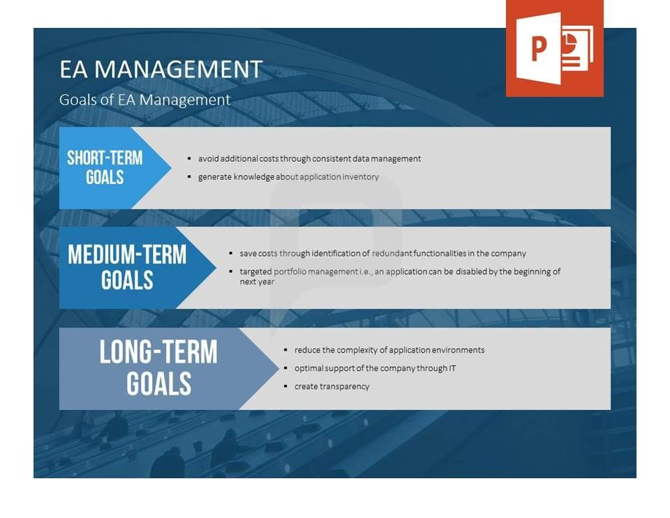Try our PowerPoint templates on enterprise architecture
