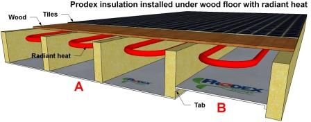 Prodex Insulation Installed Under A Wood Floor With Radiant